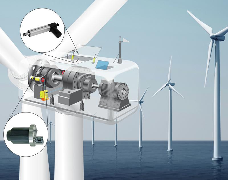 roemheld entwickelt rotorlock rotorverriegelung f r windkraftanlagen weiter. Black Bedroom Furniture Sets. Home Design Ideas